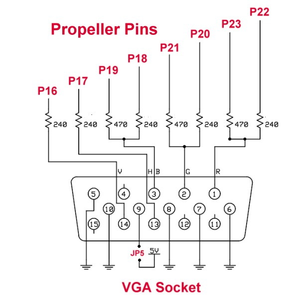 15 pin vga cable wiring diagram
